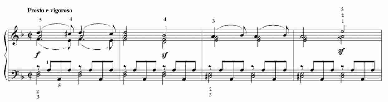 Clementi, Gradus, mm. 1 - 4