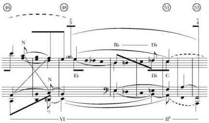 Cadwallader-Gagne book; Mozart (K. 457) I, mm. 46-52