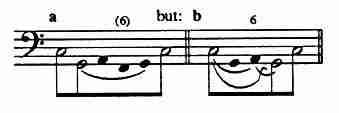Haydn Sonata Deceptive Cadence Example