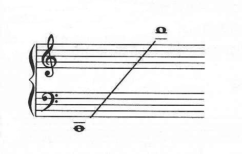 string quartet instrument ranges pdf