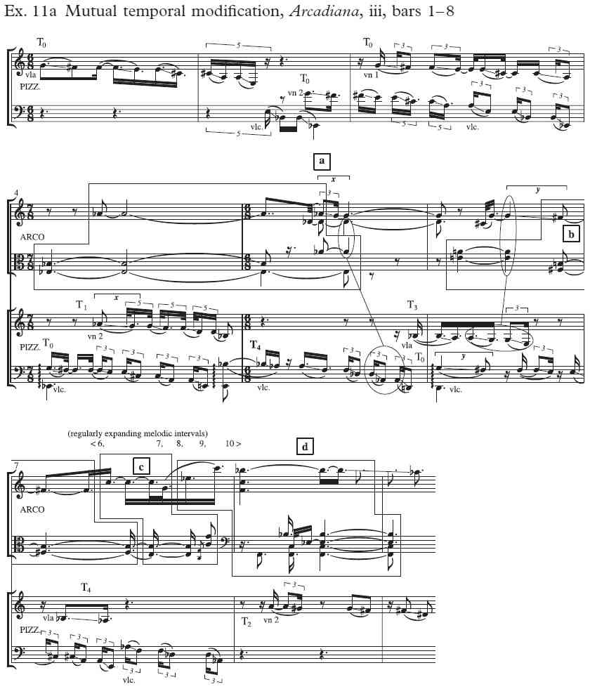 Example 11a from John Roeder, 'Co-operating continuities in the music of Thos. Adès', Music Anal 2006; 25:121-54